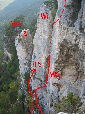 Weninger-, Baumgartner-, Wildenauerturm